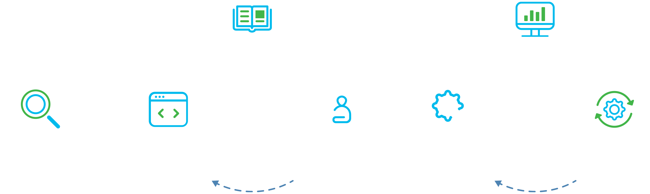 Outcome Based Solution Image